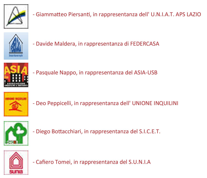 elenco associazioni inquilinato